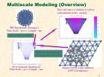 multiscale modeling overview