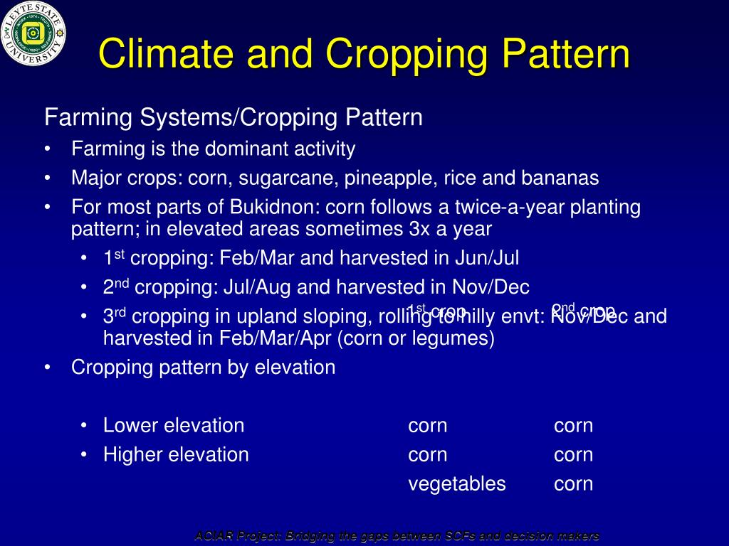 Climate and Cropping Pattern