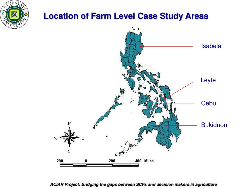 Location of Farm Level Case Study Areas