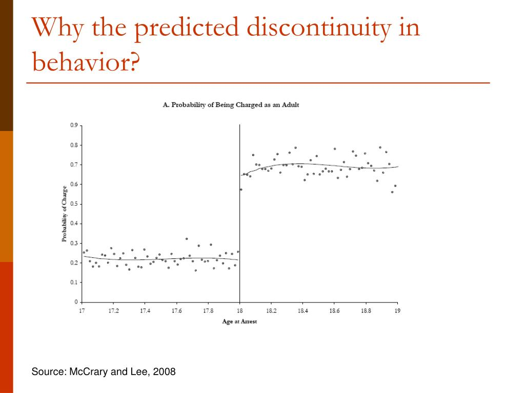 Why the predicted discontinuity in behavior?