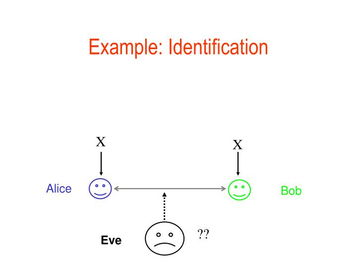 Example: Identification