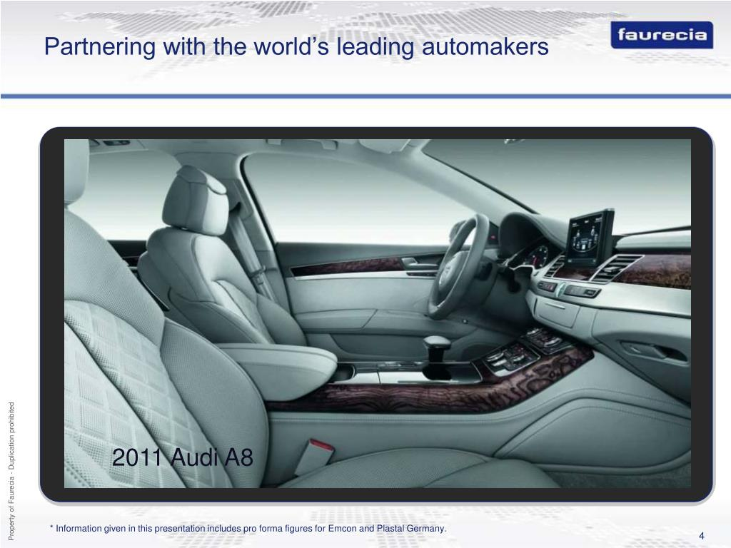 Partnering with the world's leading automakers