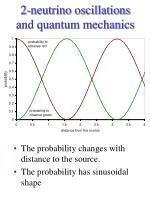 2 neutrino oscillations and quantum mechanics