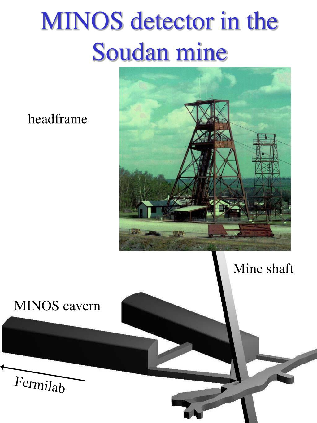MINOS detector in the Soudan mine