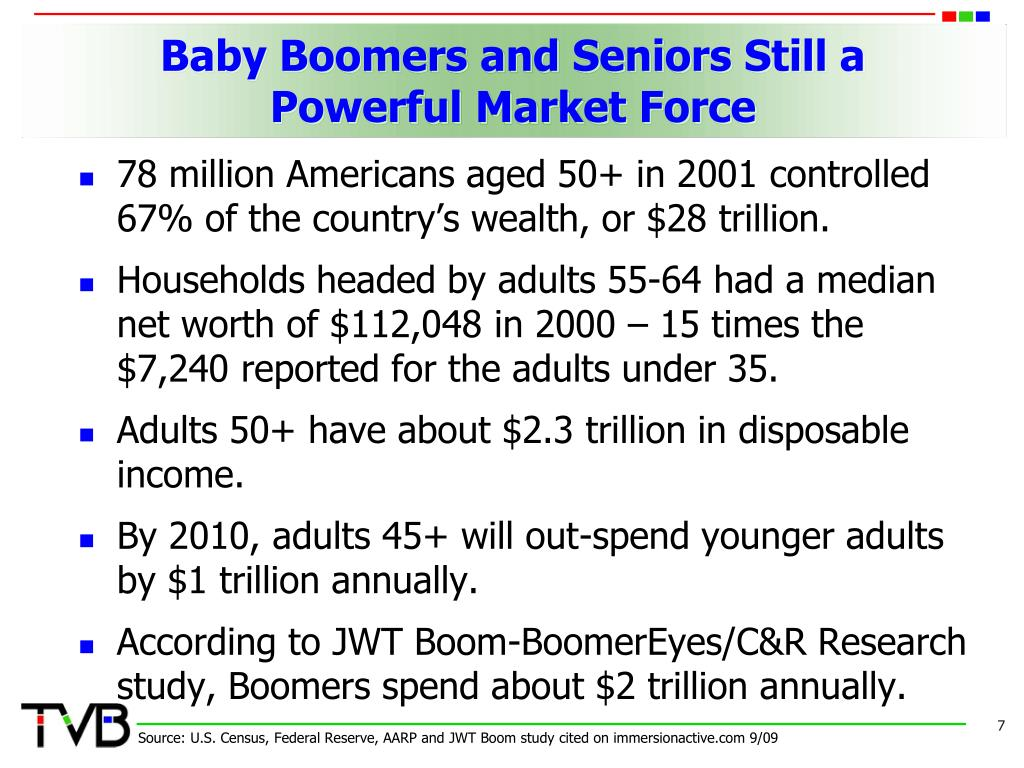 Baby Boomers and Seniors Still a