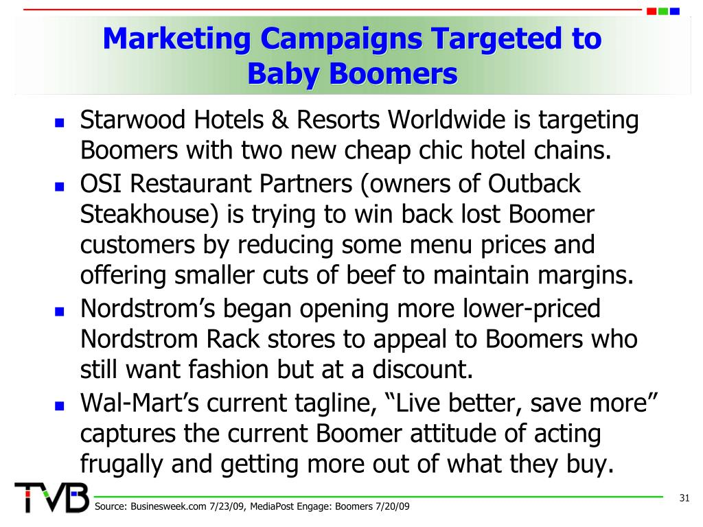 Marketing Campaigns Targeted to