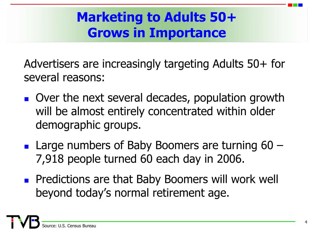 Marketing to Adults 50+