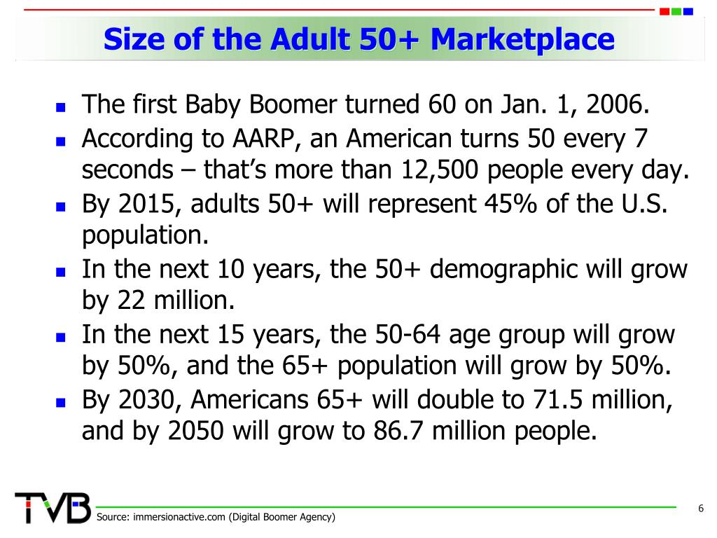 Size of the Adult 50+ Marketplace