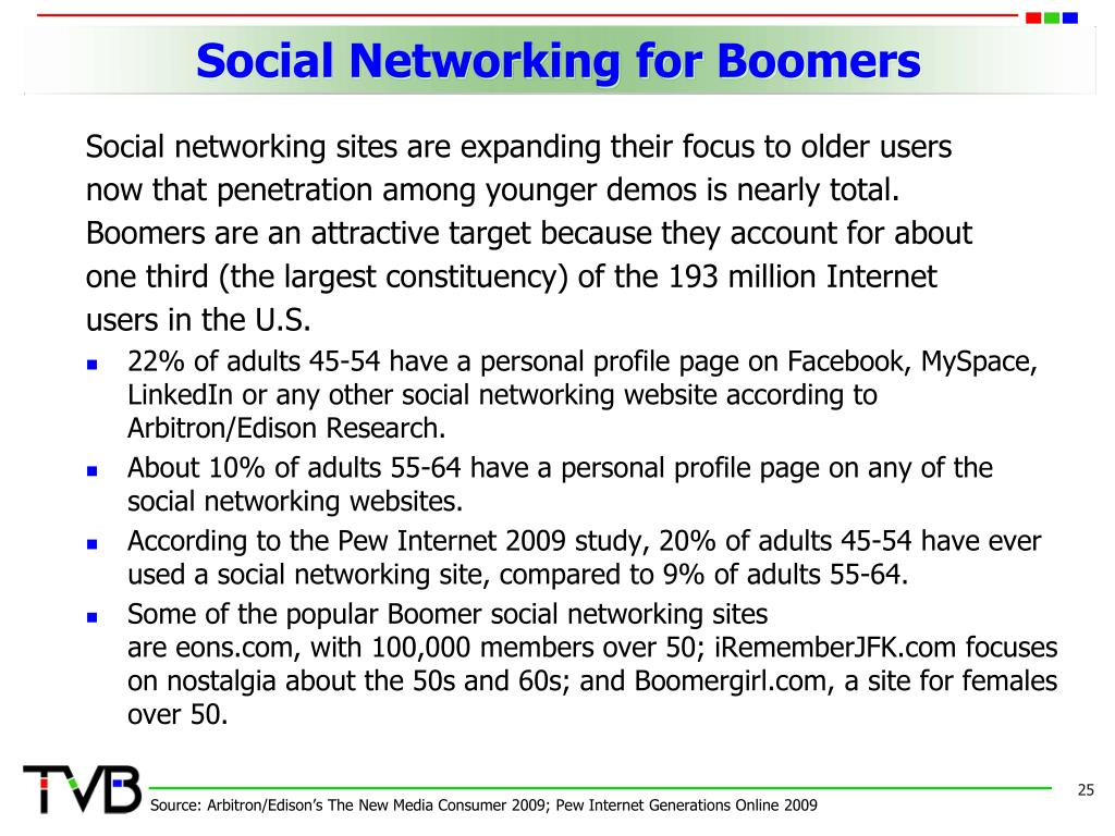Social Networking for Boomers