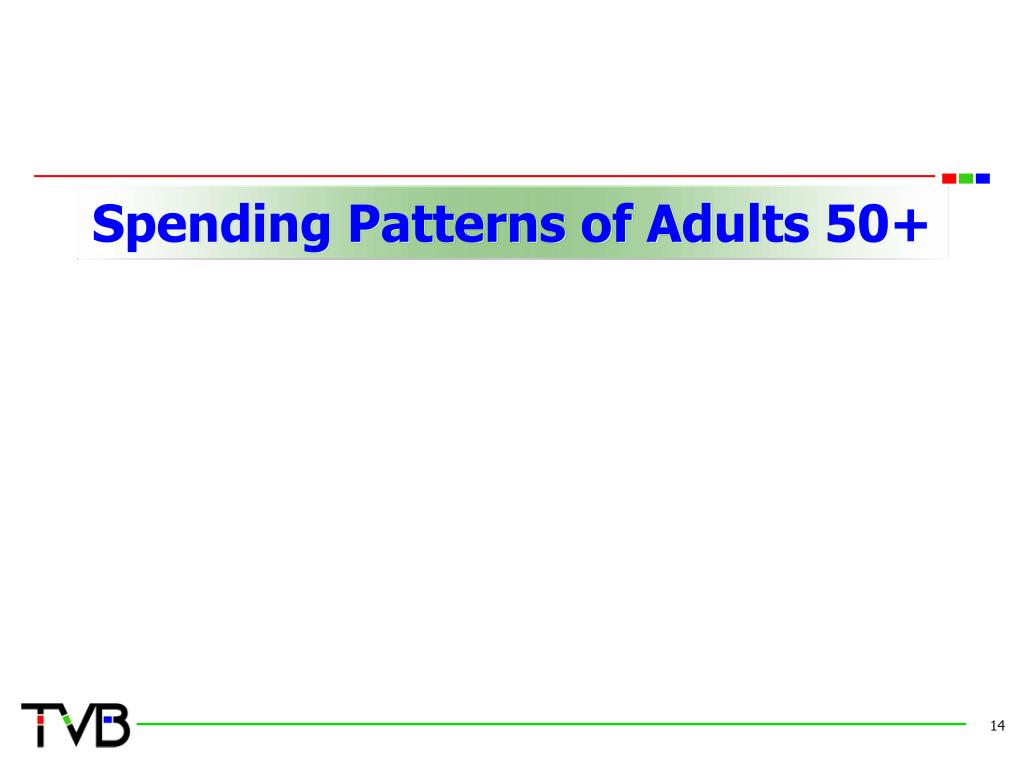 Spending Patterns of Adults 50+
