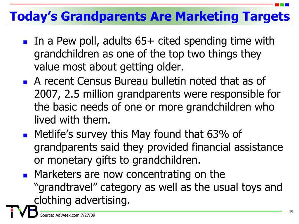 Today's Grandparents Are Marketing Targets
