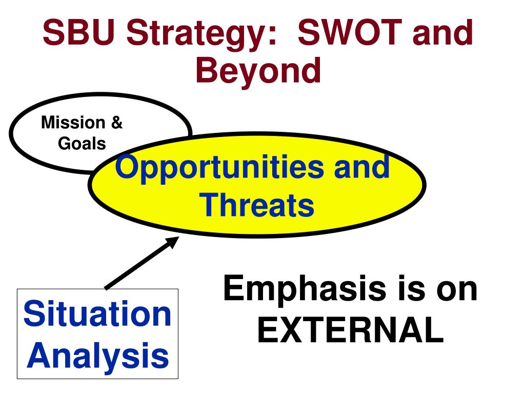 SBU Strategy:  SWOT and Beyond