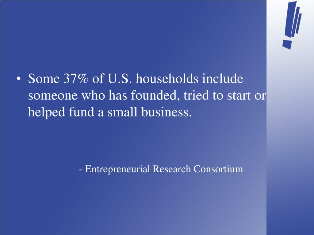 Some 37% of U.S. households include someone who has founded, tried to start or helped fund a small business.
