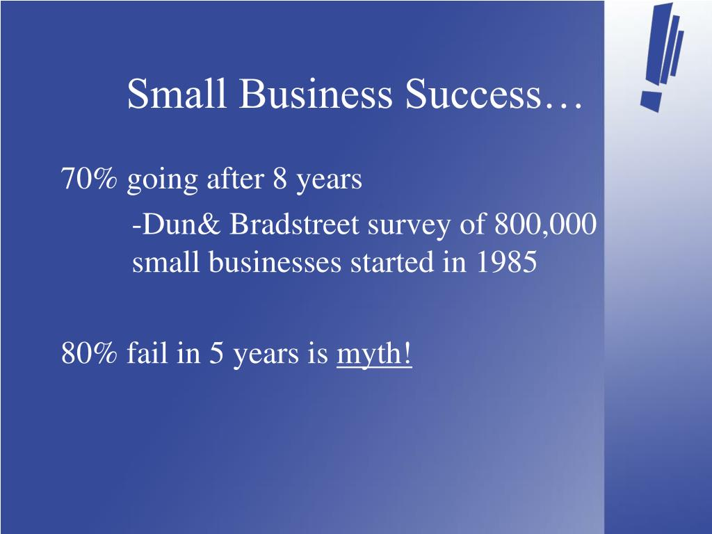 Small Business Success…