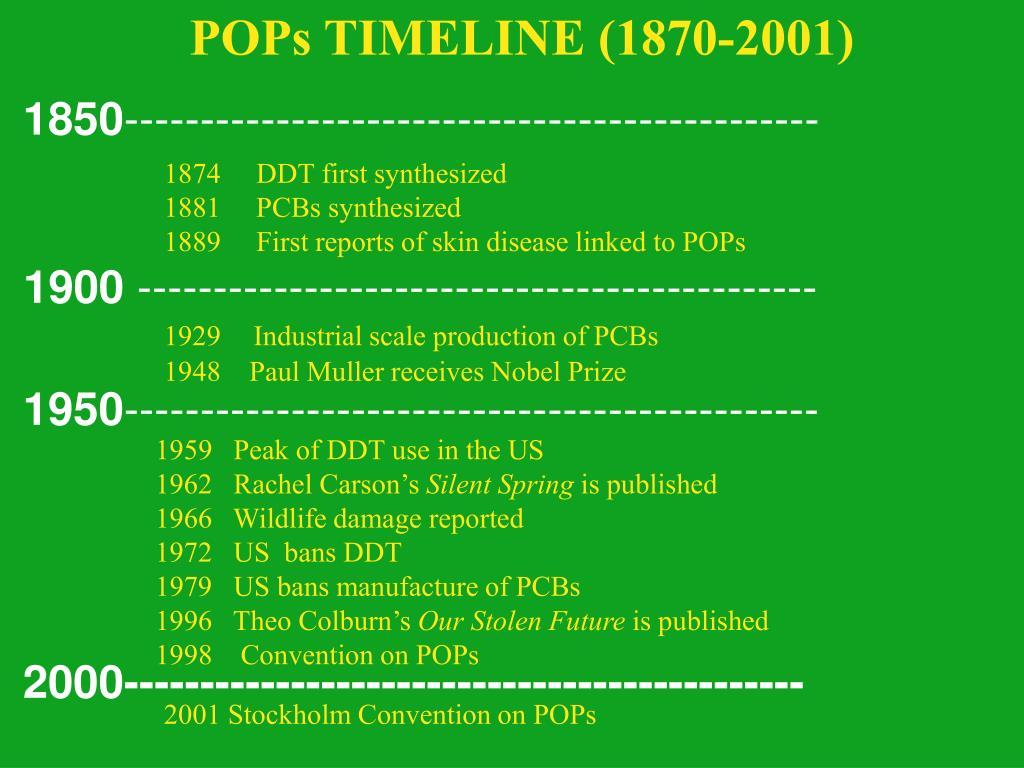 POPs TIMELINE (1870-2001)