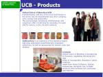 ucb products