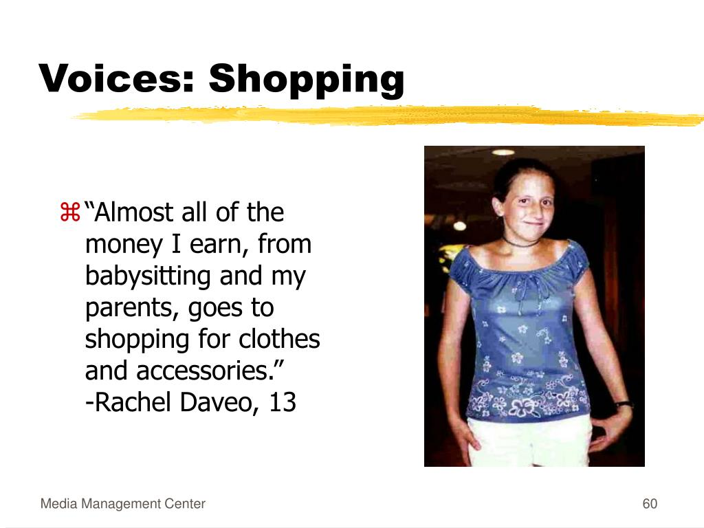 Voices: Shopping