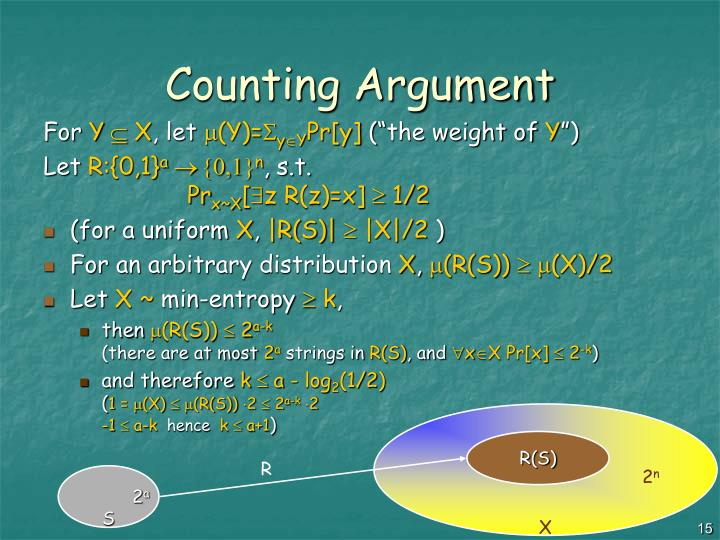 Counting Argument