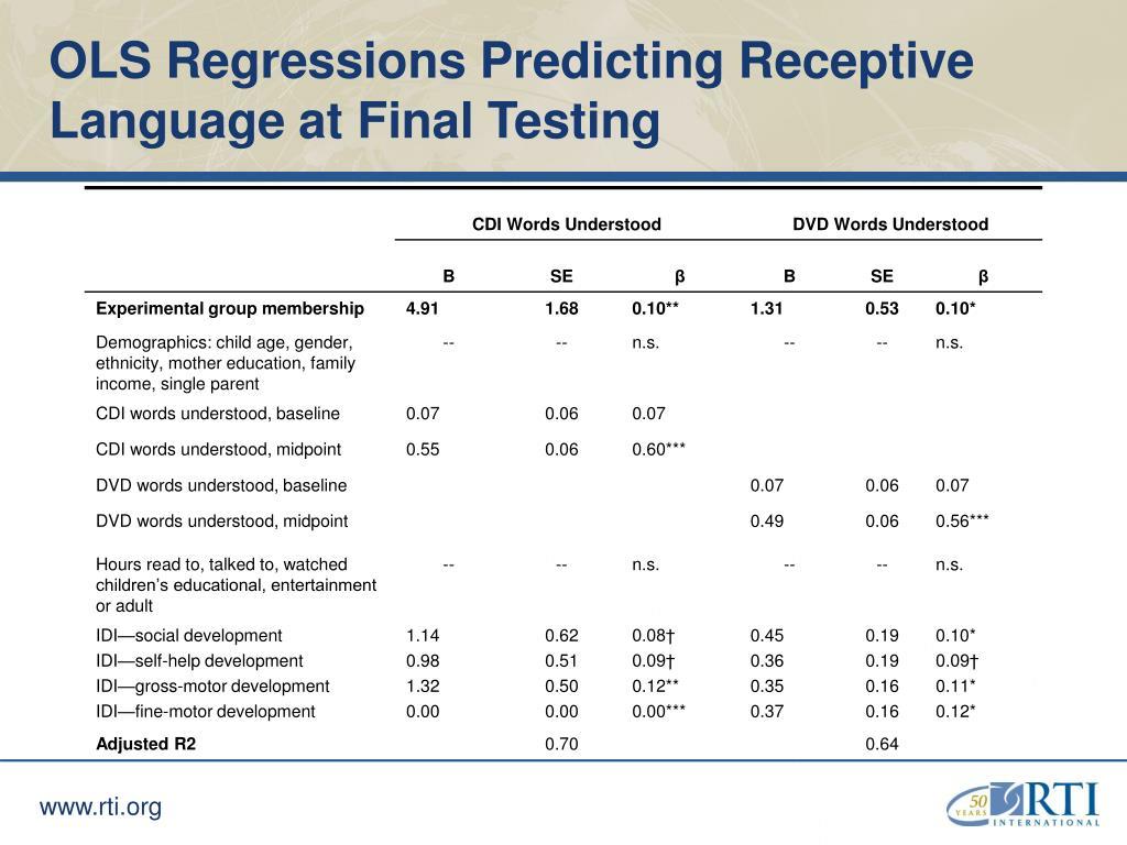OLS Regressions Predicting Receptive Language at Final Testing
