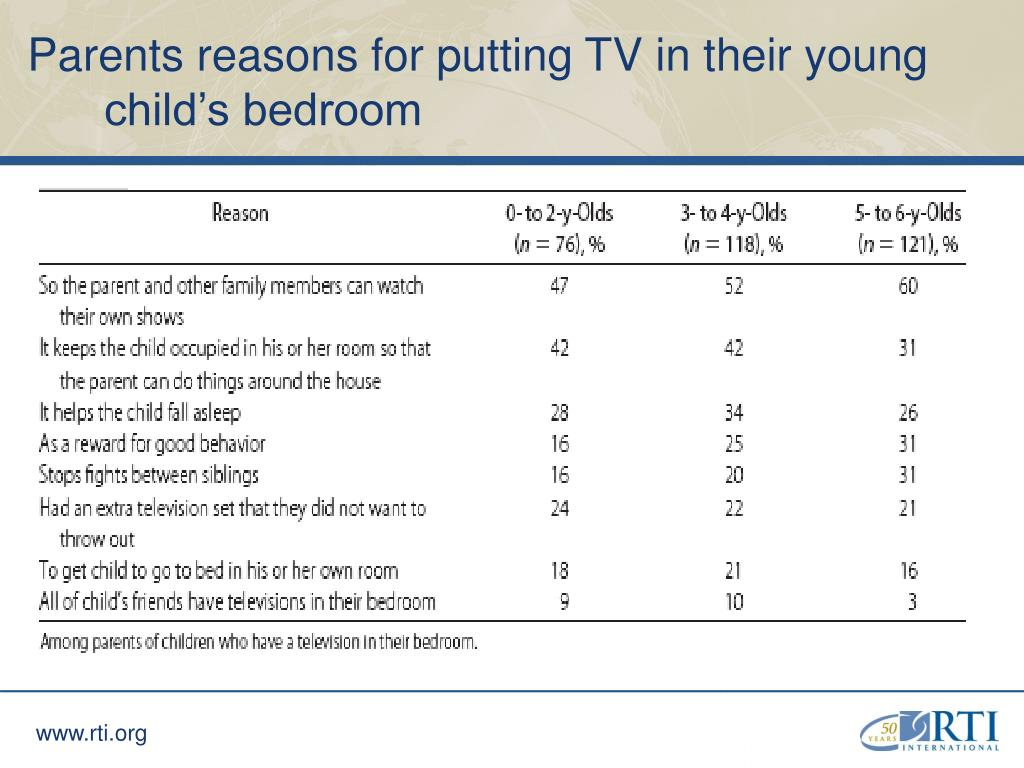 Parents reasons for putting TV in their young child's bedroom