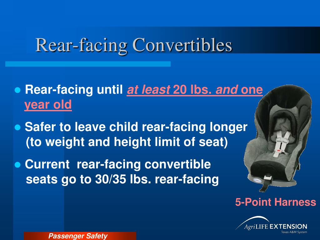 Rear-facing Convertibles