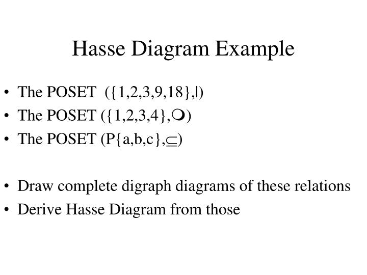 Hasse Diagram Example