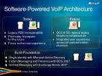 software powered voip architecture