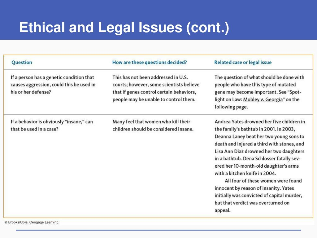 Ethical and Legal Issues (cont.)