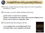 economic profits and competitive advantage