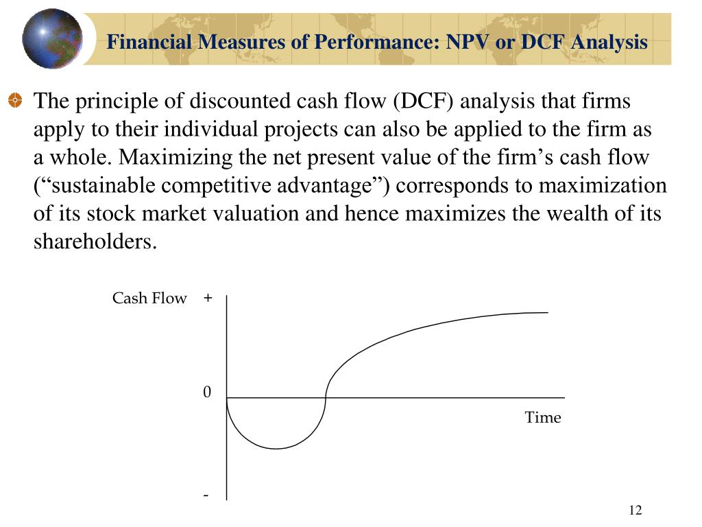Financial Measures of Performance: NPV or DCF Analysis