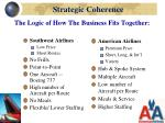 strategic coherence the logic of how the business fits together