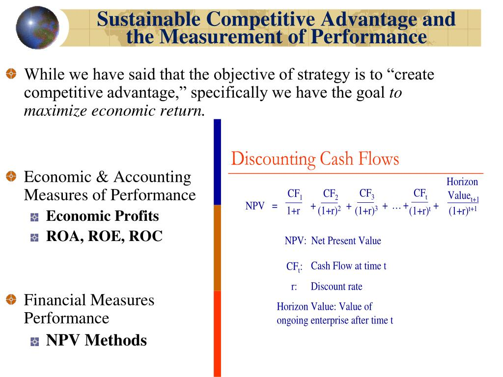Sustainable Competitive Advantage and        the Measurement of Performance