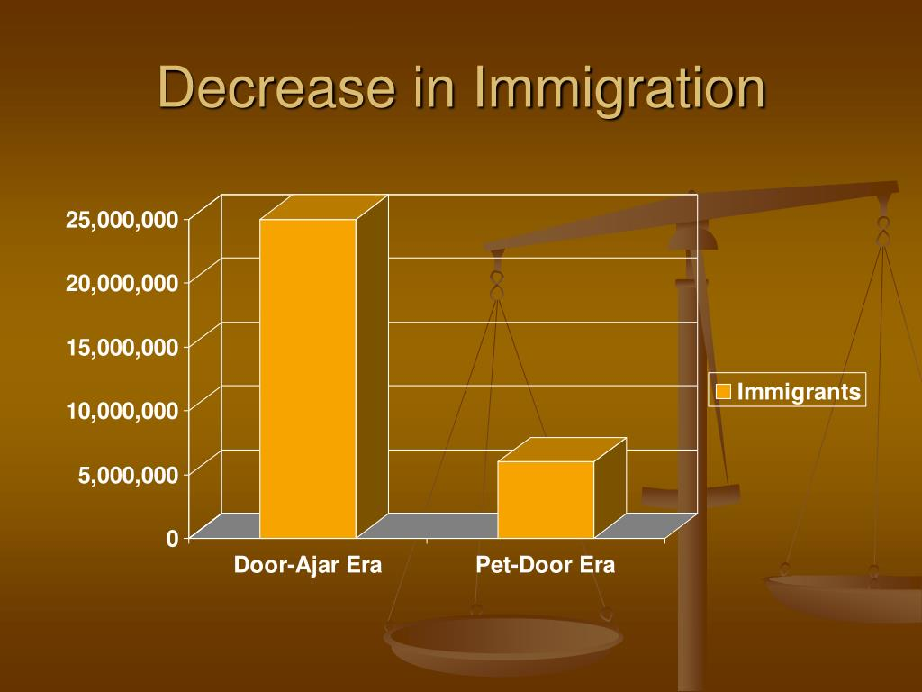 Decrease in Immigration