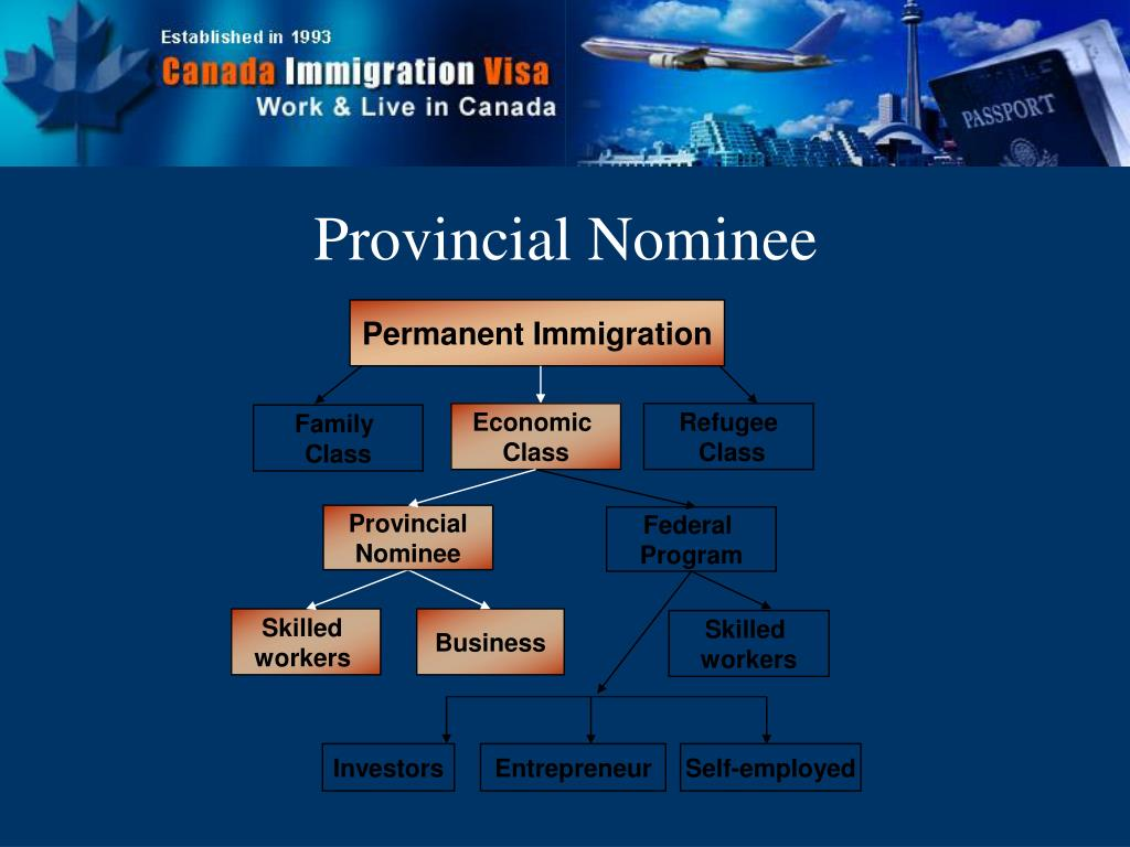 Provincial Nominee