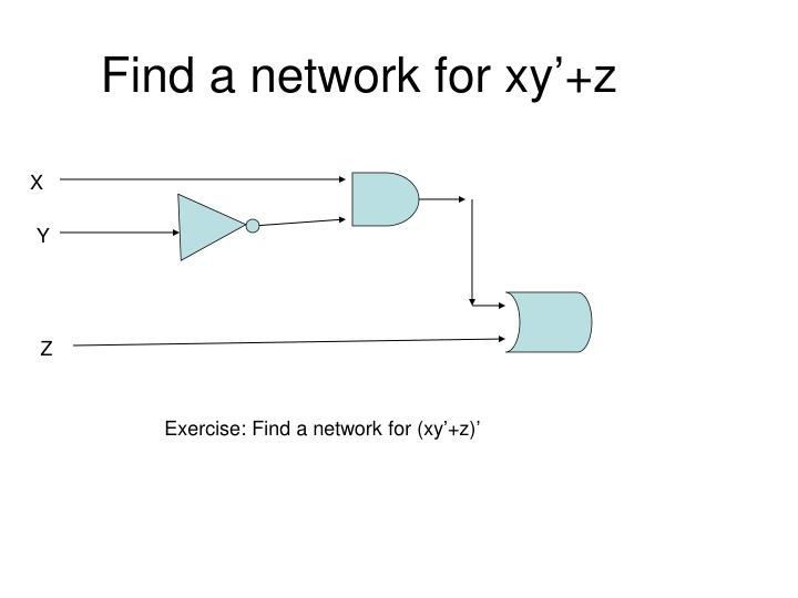 Find a network for xy'+z