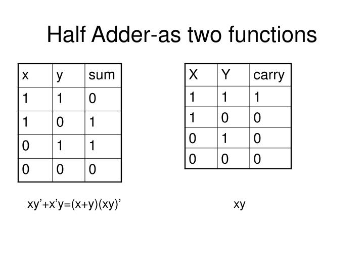 Half Adder-as two functions