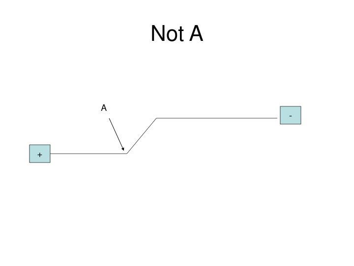 Not A
