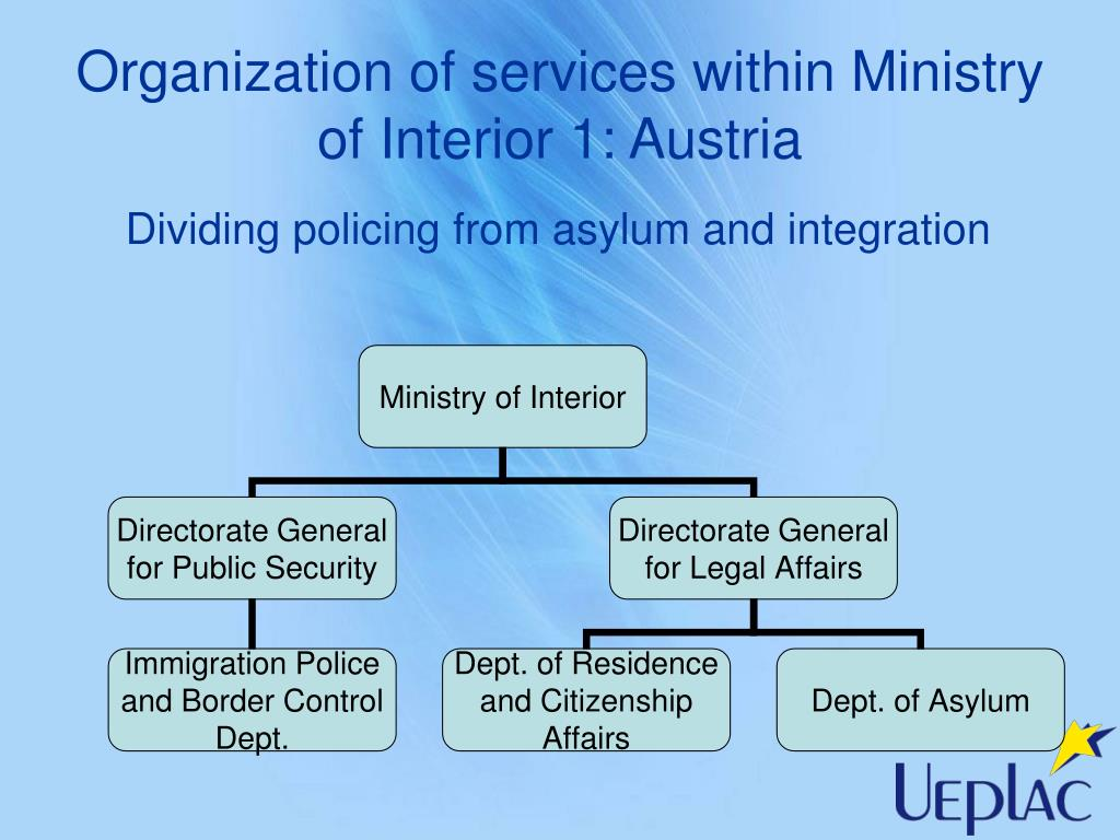 Organization of services within Ministry of Interior 1: Austria