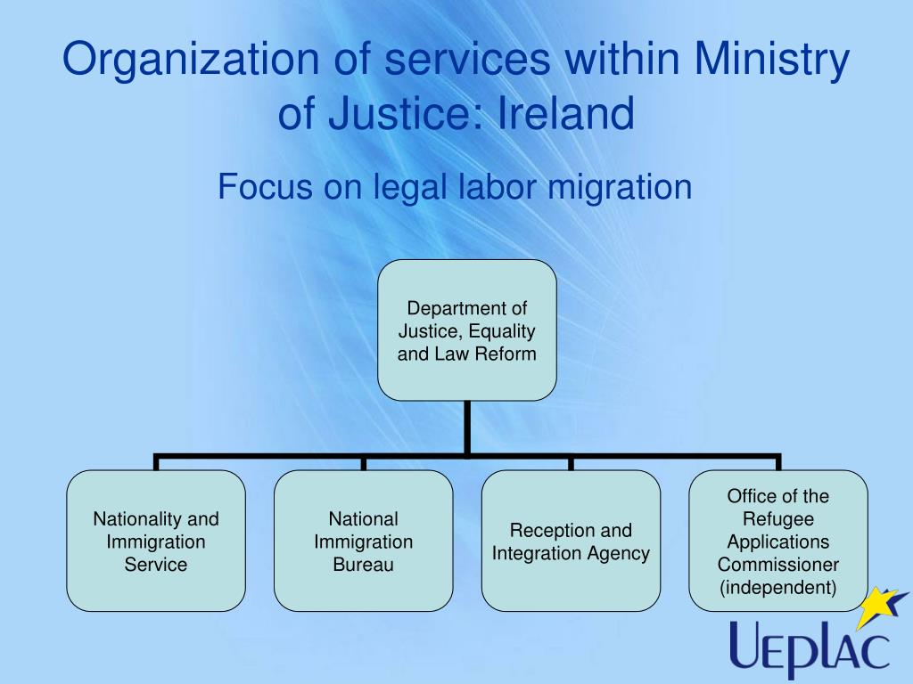 Organization of services within Ministry of Justice: Ireland