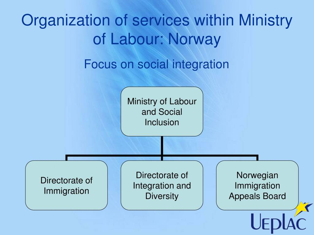 Organization of services within Ministry of Labour: Norway