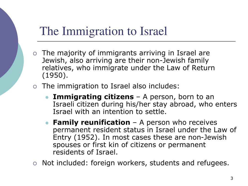 The Immigration to Israel
