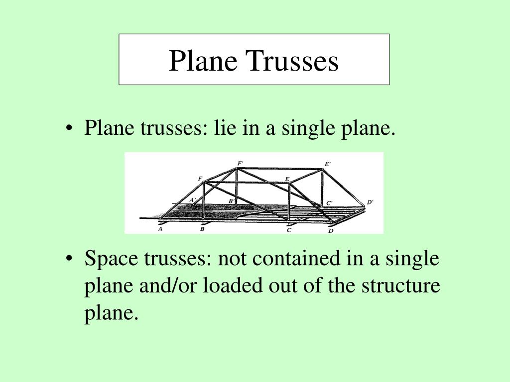 Plane trusses: lie in a single plane.