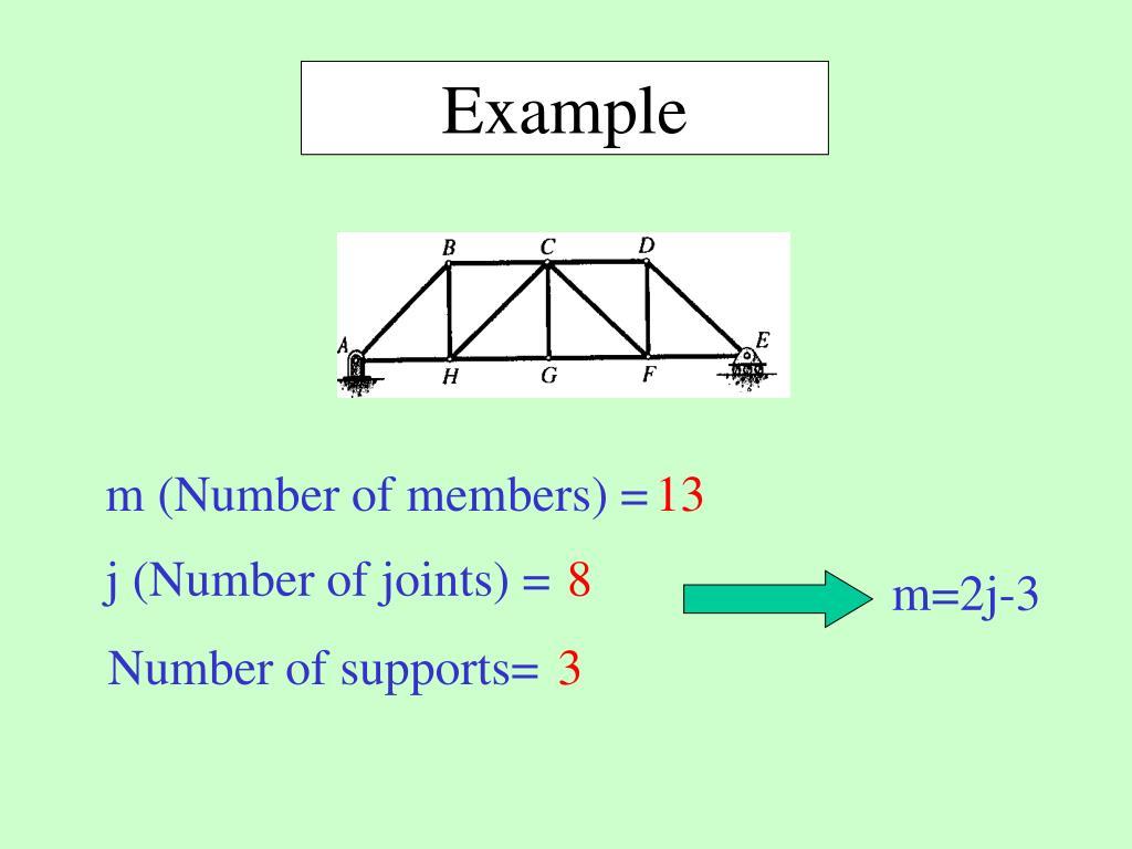 m=2j-3