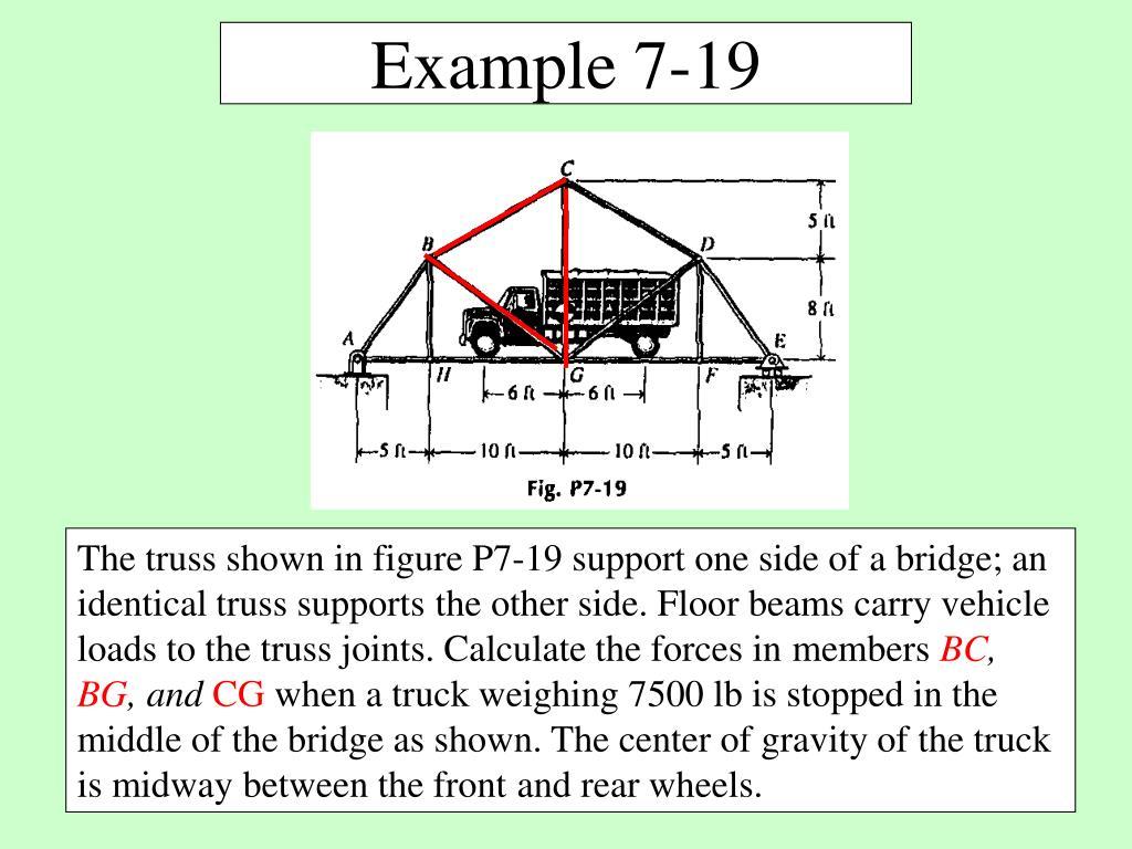 Example 7-19