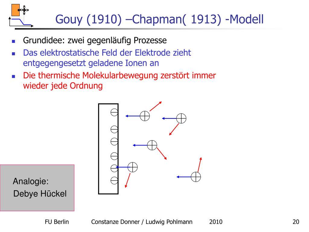Gouy (1910) –Chapman( 1913) -Modell