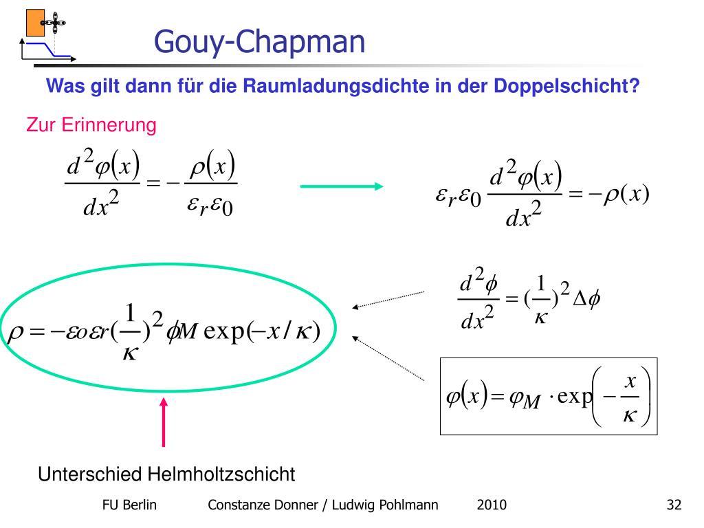 Gouy-Chapman
