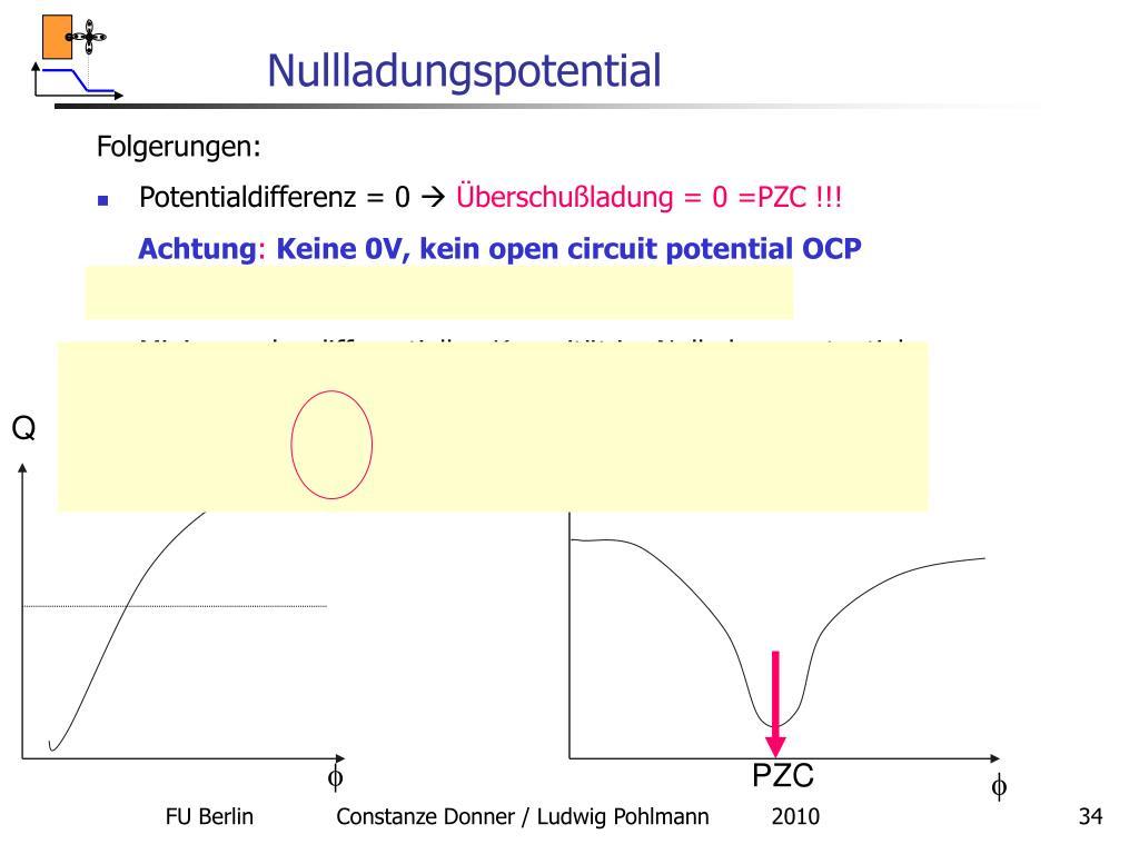 Nullladungspotential