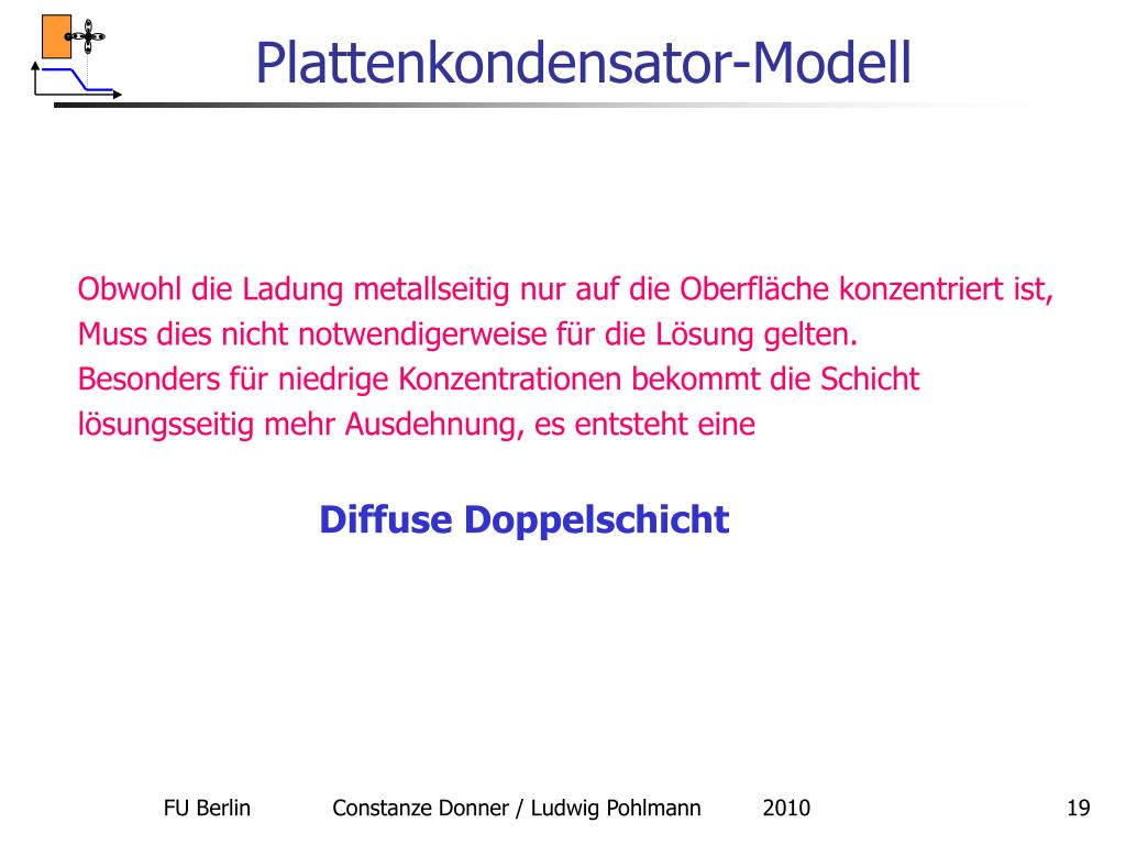 Plattenkondensator-Modell