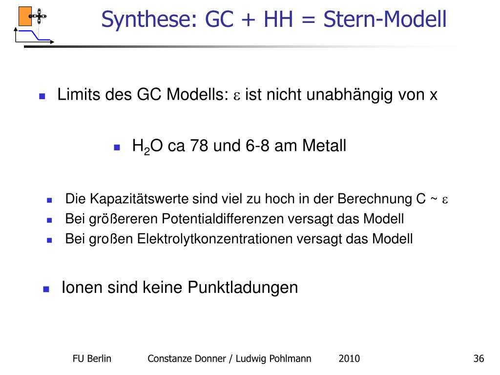 Synthese: GC + HH = Stern-Modell