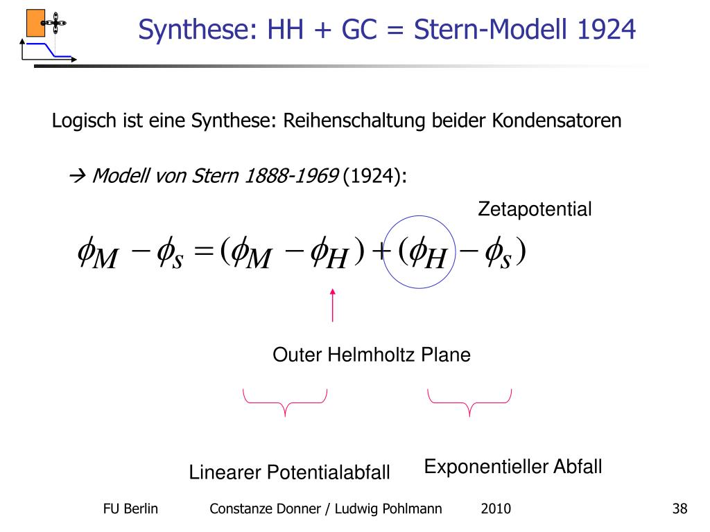 Synthese: HH + GC = Stern-Modell 1924
